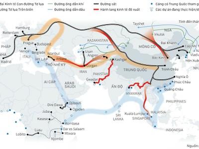 Chuyên gia lo ngại Trung Quốc hết tiền đổ vào Vành đai và Con đường