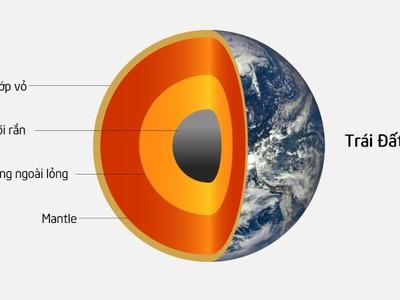 Trung Quốc khoan sâu hơn 7 km vào vỏ Trái Đất
