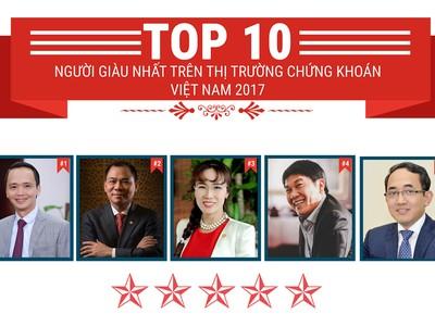 Tài sản TOP 10 người giàu nhất sàn chứng khoán Việt Nam tăng hơn 100% trong năm 2017