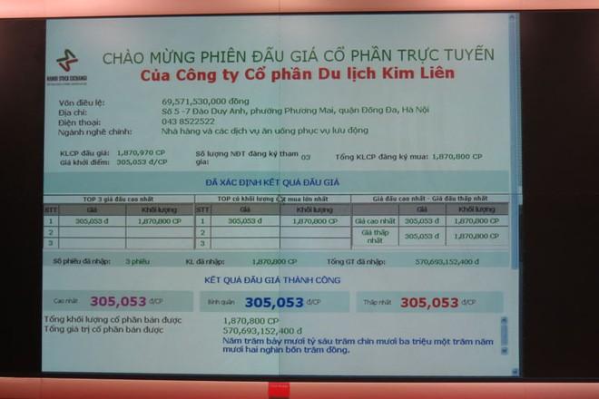 Phiên đấu giá 1,8 triệu cổ phần Khách sạn Kim Liên diễn ra tẻ nhạt