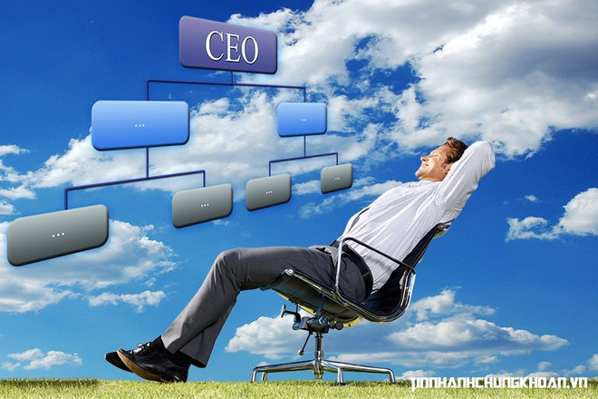 Quản trị công ty theo Luật Doanh nghiệp: Những lỗi doanh nghiệp thường mắc
