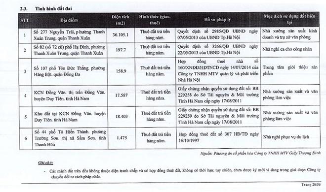 Cổ phiếu SHN, Giày Thượng Đình: Những mức giá khó tin