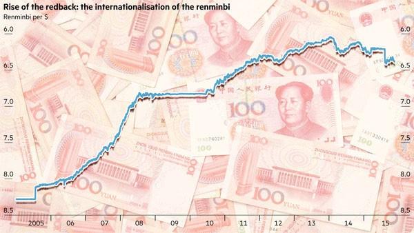 IMF đưa NDT vào rổ tiền tệ sẽ tạo ra thay đổi nào?