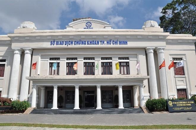 Mục tiêu sánh ngang các Sở GDCK ASEAN