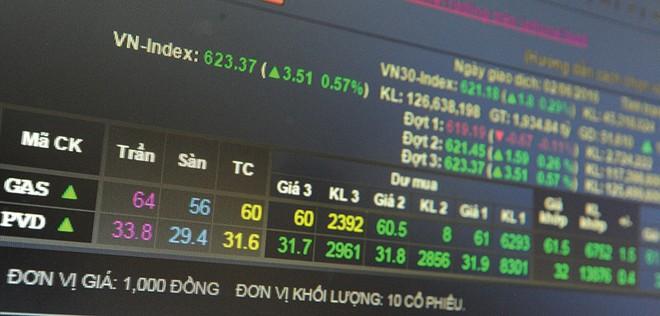 Giá dầu tăng, cơ hội với cổ phiếu dầu khí