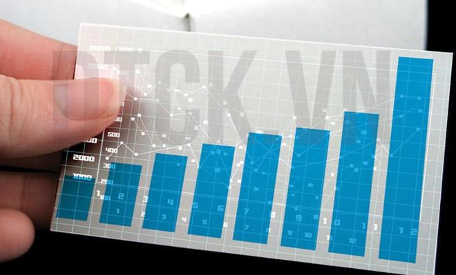 9 tháng, 678 doanh nghiệp niêm yết báo lợi nhuận tăng 22,2%