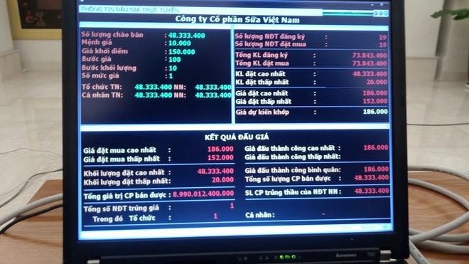 Đấu giá VNM: Một nhà đầu tư bỏ gần 9.000 tỷ đồng mua toàn bộ 48,3 triệu cổ phiếu