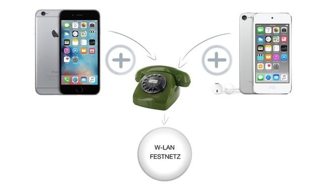 Ý tưởng iPhone Home phong cách điện thoại để bàn
